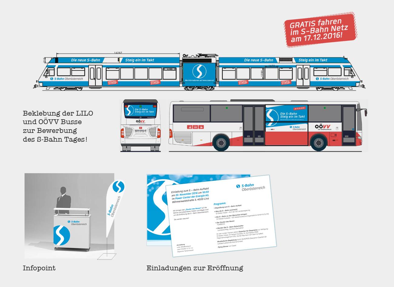 S-Bahn Oberösterreich / Diverses
